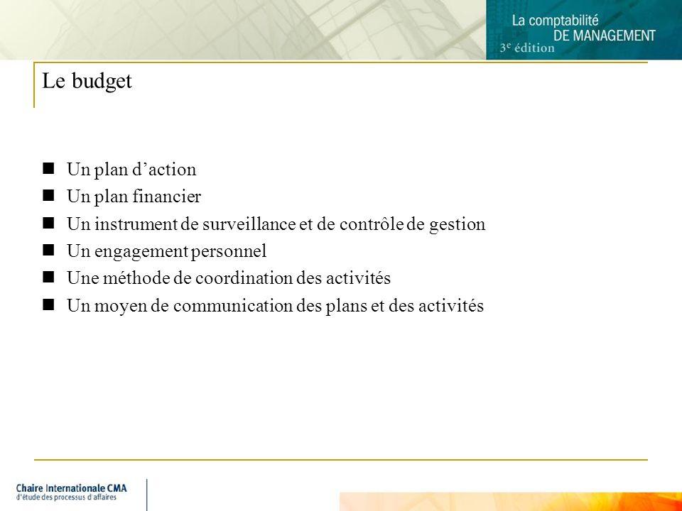 5 Le budget Un plan daction Un plan financier Un instrument de surveillance et de contrôle de gestion Un engagement personnel Une méthode de coordinat