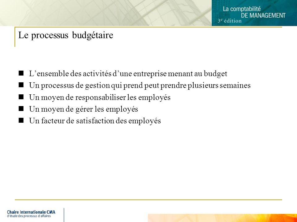 6 Le processus budgétaire Lensemble des activités dune entreprise menant au budget Un processus de gestion qui prend peut prendre plusieurs semaines U