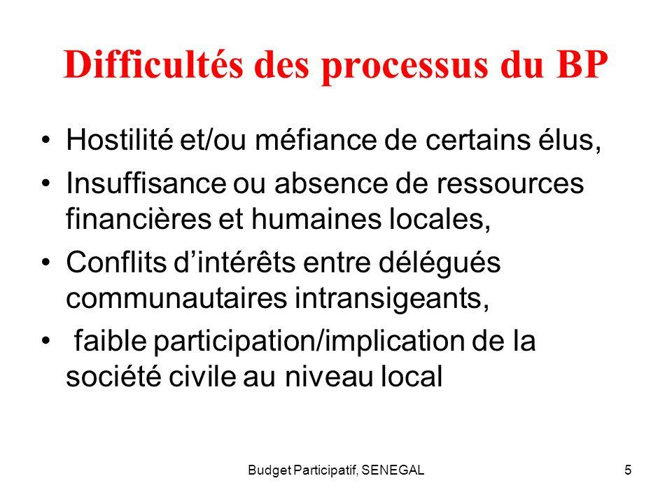 Difficultés des processus du BP Hostilité et/ou méfiance de certains élus, Insuffisance ou absence de ressources financières et humaines locales, Conflits dintérêts entre délégués communautaires intransigeants, faible participation/implication de la société civile au niveau local Budget Participatif, SENEGAL5