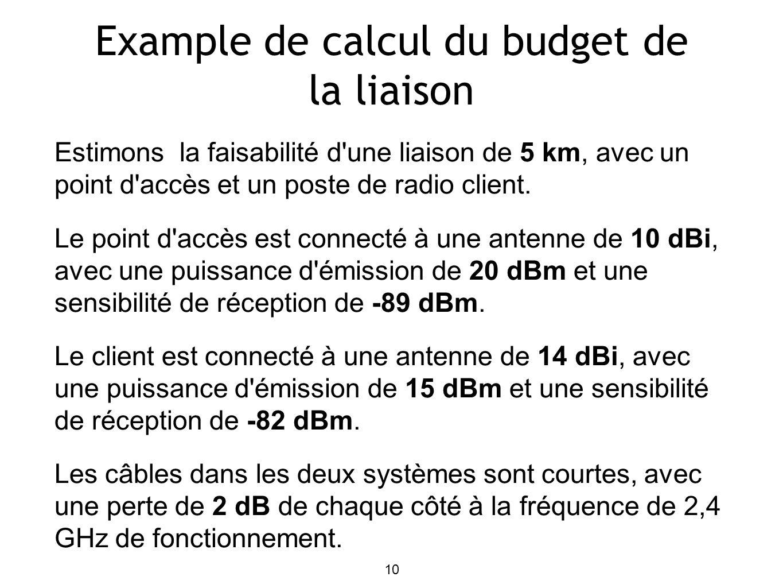 Example de calcul du budget de la liaison 10 Estimons la faisabilité d'une liaison de 5 km, avec un point d'accès et un poste de radio client. Le poin