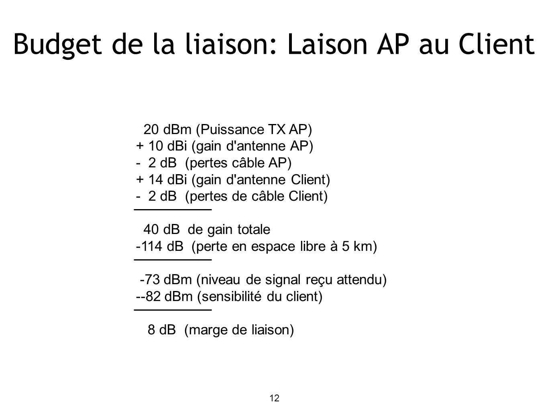 Budget de la liaison: Laison AP au Client 12 20 dBm (Puissance TX AP) + 10 dBi (gain d antenne AP) - 2 dB (pertes câble AP) + 14 dBi (gain d antenne Client) - 2 dB (pertes de câble Client) 40 dB de gain totale -114 dB (perte en espace libre à 5 km) -73 dBm (niveau de signal reçu attendu) --82 dBm (sensibilité du client) 8 dB (marge de liaison)
