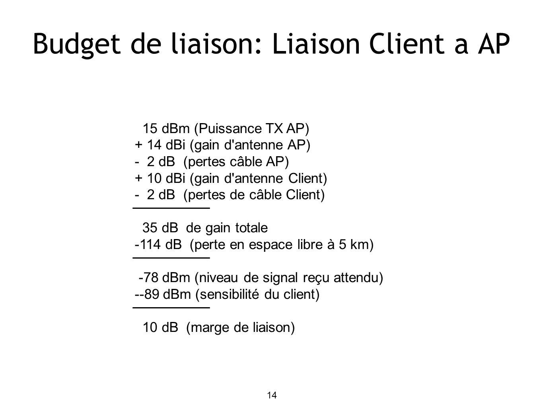 Budget de liaison: Liaison Client a AP 14 15 dBm (Puissance TX AP) + 14 dBi (gain d antenne AP) - 2 dB (pertes câble AP) + 10 dBi (gain d antenne Client) - 2 dB (pertes de câble Client) 35 dB de gain totale -114 dB (perte en espace libre à 5 km) -78 dBm (niveau de signal reçu attendu) --89 dBm (sensibilité du client) 10 dB (marge de liaison)
