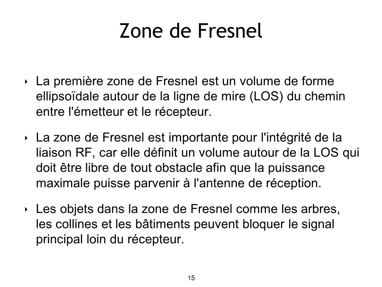 Zone de Fresnel La première zone de Fresnel est un volume de forme ellipsoïdale autour de la ligne de mire (LOS) du chemin entre l émetteur et le récepteur.