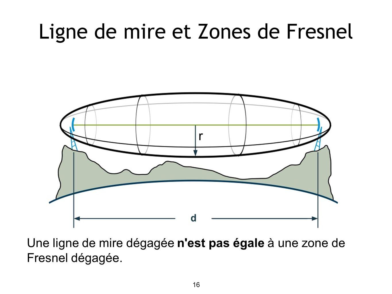 16 Ligne de mire et Zones de Fresnel Une ligne de mire dégagée n'est pas égale à une zone de Fresnel dégagée. r