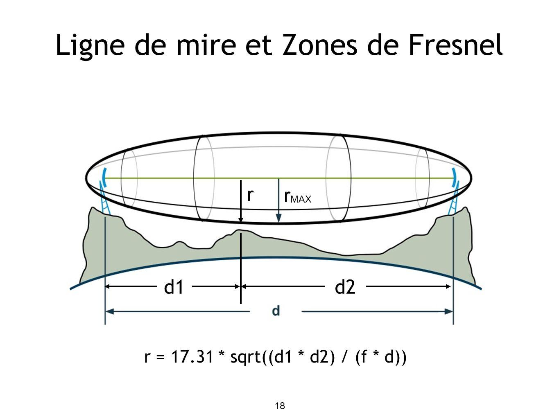 18 Ligne de mire et Zones de Fresnel r = 17.31 * sqrt((d1 * d2) / (f * d)) r MAX d1d2 r