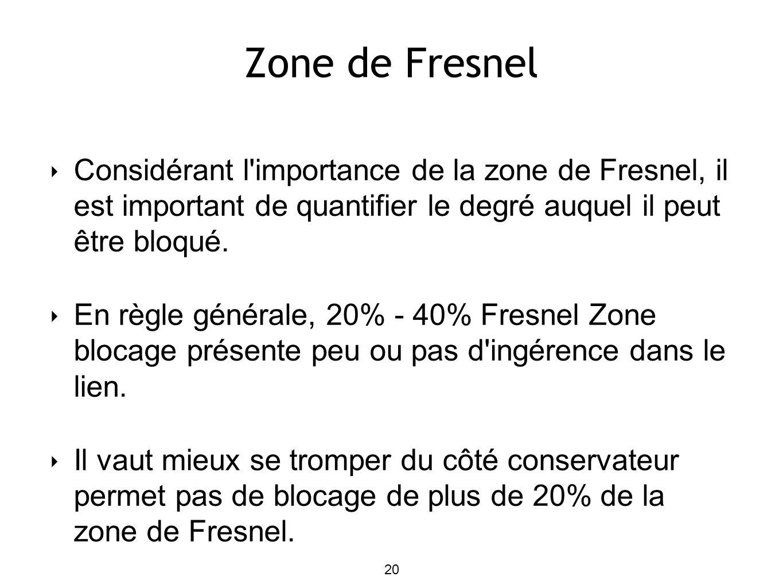 Zone de Fresnel Considérant l'importance de la zone de Fresnel, il est important de quantifier le degré auquel il peut être bloqué. En règle générale,