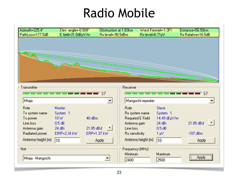 Radio Mobile 23