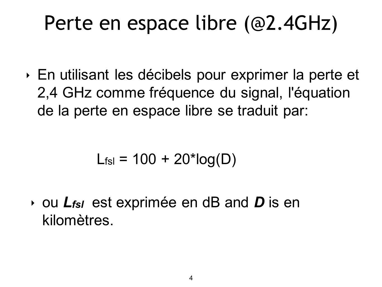 Perte en espace libre (@2.4GHz) En utilisant les décibels pour exprimer la perte et 2,4 GHz comme fréquence du signal, l équation de la perte en espace libre se traduit par: L fsl = 100 + 20*log(D) ou L fsl est exprimée en dB and D is en kilomètres.