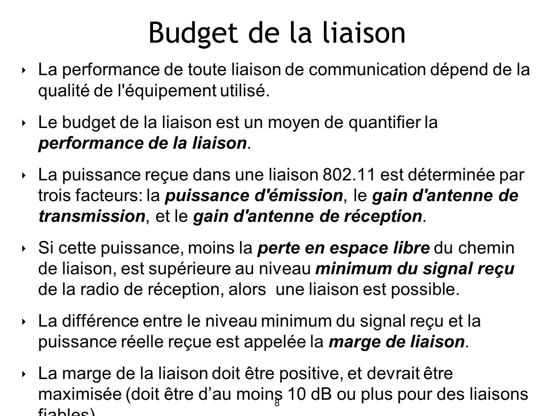 Budget de la liaison La performance de toute liaison de communication dépend de la qualité de l'équipement utilisé. Le budget de la liaison est un moy