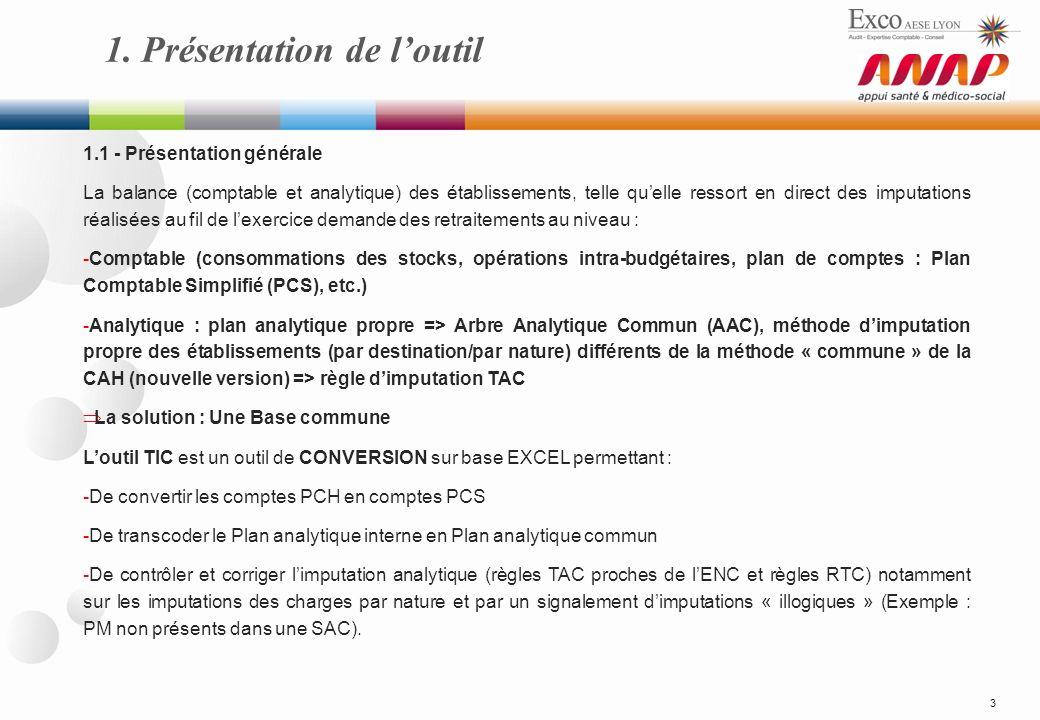 1. Présentation de loutil 3 1.1 - Présentation générale La balance (comptable et analytique) des établissements, telle quelle ressort en direct des im