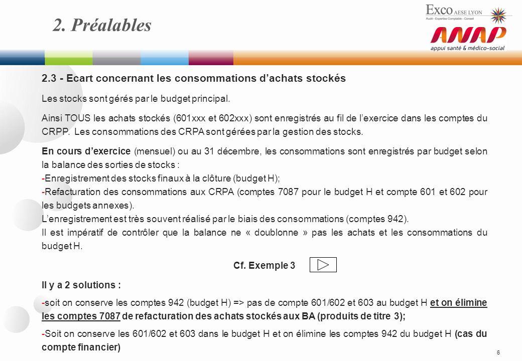 6 2.3 - Ecart concernant les consommations dachats stockés Les stocks sont gérés par le budget principal.