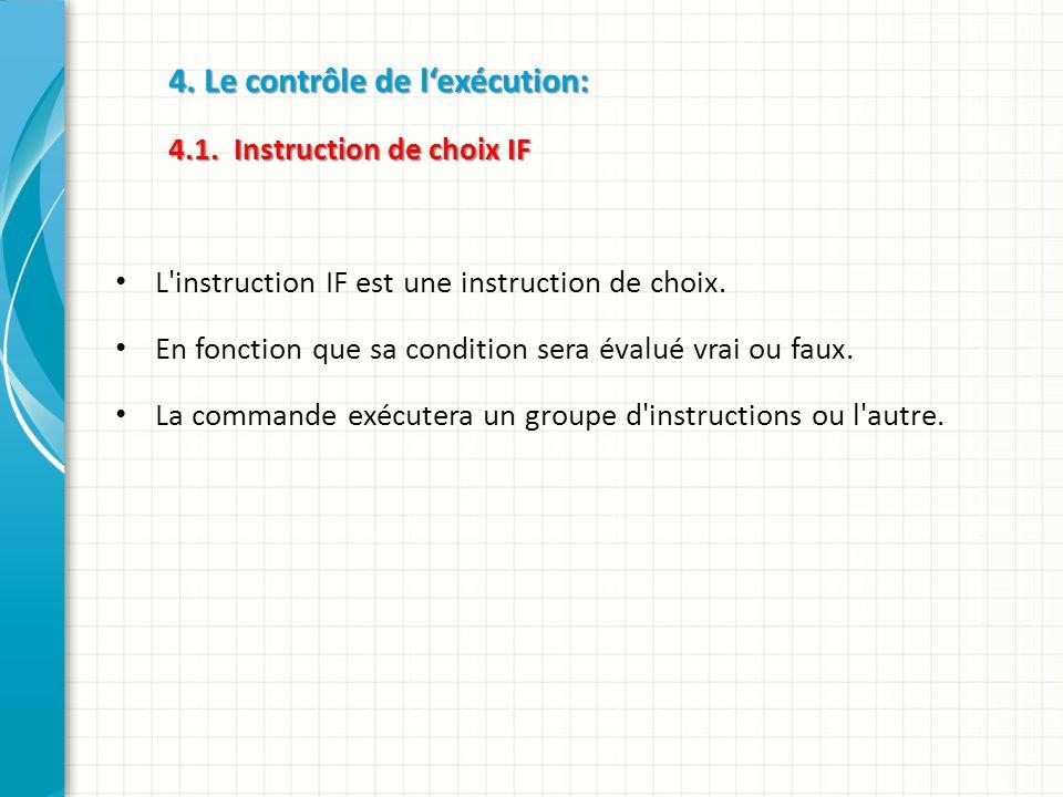 4.Le contrôle de lexécution: 4.1.