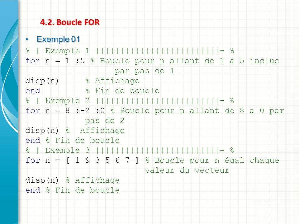 4.2. Boucle FOR Exemple 01 Exemple 01 %   Exemple 1                          - % for n = 1 :5 % Boucle pour n allant de 1 a 5 inclus par pas de 1 disp