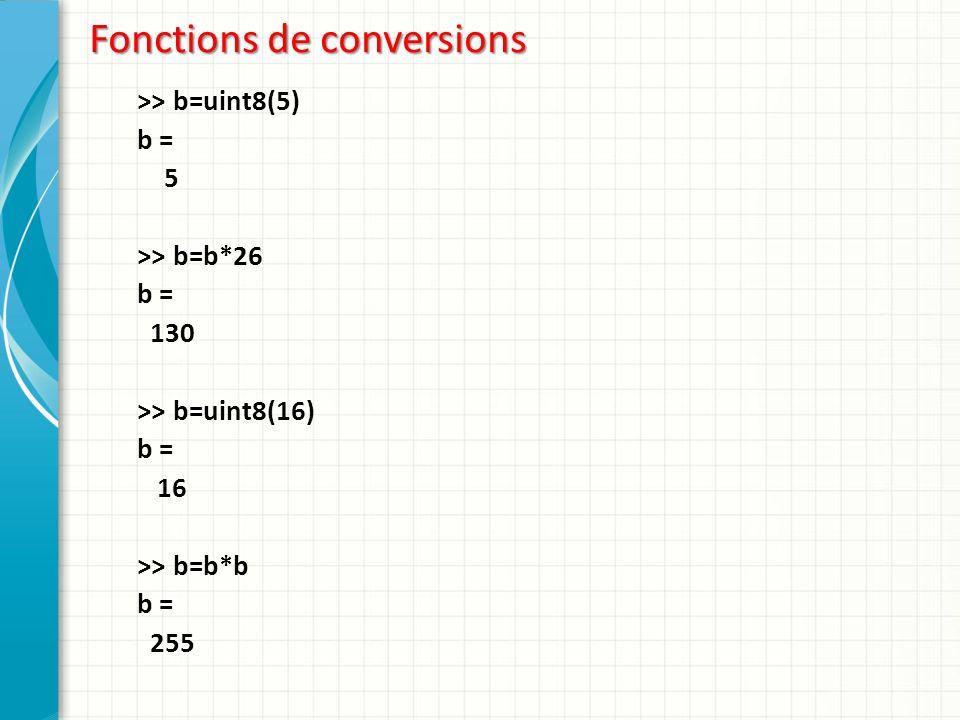 Fonctions de conversions >> b=uint8(5) b = 5 >> b=b*26 b = 130 >> b=uint8(16) b = 16 >> b=b*b b = 255