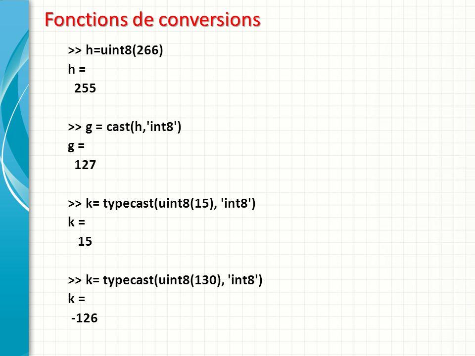 Fonctions de conversions >> h=uint8(266) h = 255 >> g = cast(h, int8 ) g = 127 >> k= typecast(uint8(15), int8 ) k = 15 >> k= typecast(uint8(130), int8 ) k = -126