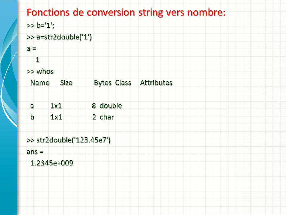 Fonctions de conversion string vers nombre: >> b= 1 ; >> a=str2double( 1 ) a = 1 >> whos Name Size Bytes Class Attributes Name Size Bytes Class Attributes a 1x1 8 double a 1x1 8 double b 1x1 2 char b 1x1 2 char >> str2double( 123.45e7 ) ans = 1.2345e+009 1.2345e+009