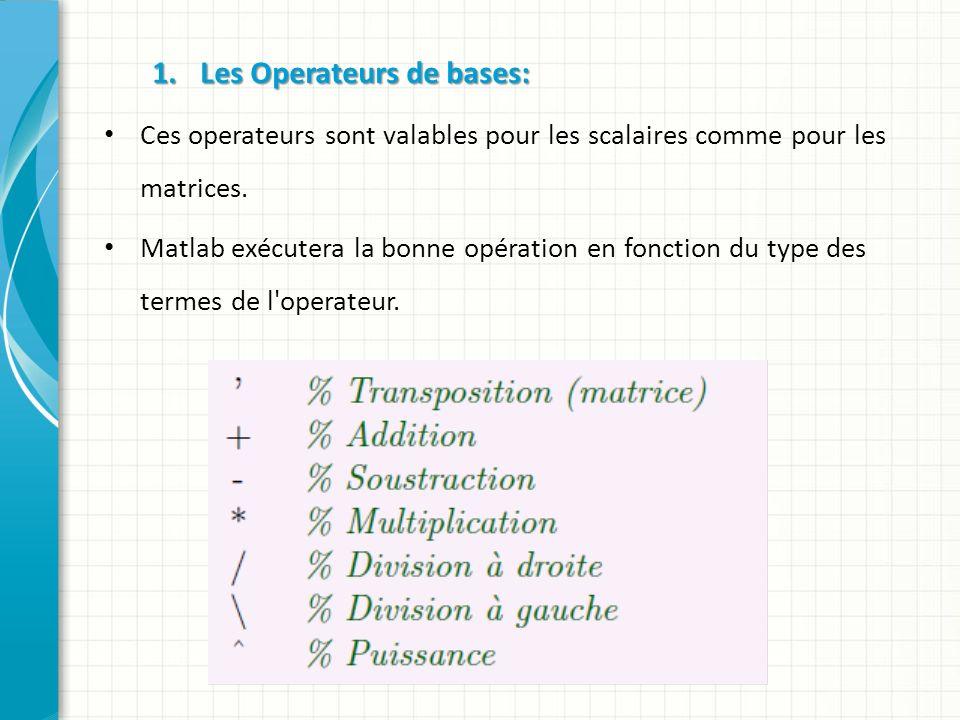 1.Les Operateurs de bases: Ces operateurs sont valables pour les scalaires comme pour les matrices.