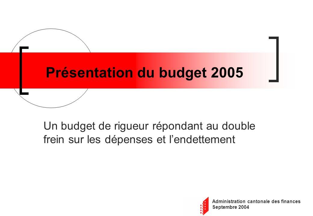 Administration cantonale des finances Septembre 2004 Présentation du budget 2005 Un budget de rigueur répondant au double frein sur les dépenses et lendettement