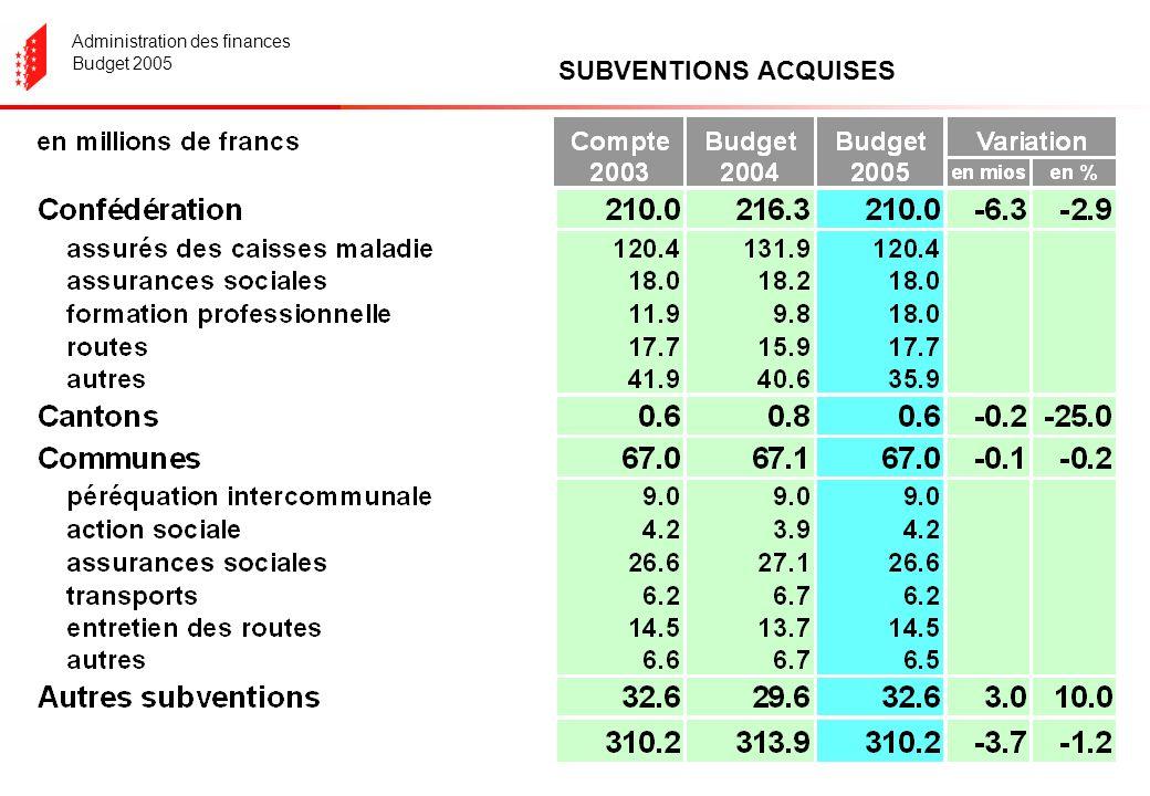 Administration des finances Budget 2005 SUBVENTIONS ACQUISES