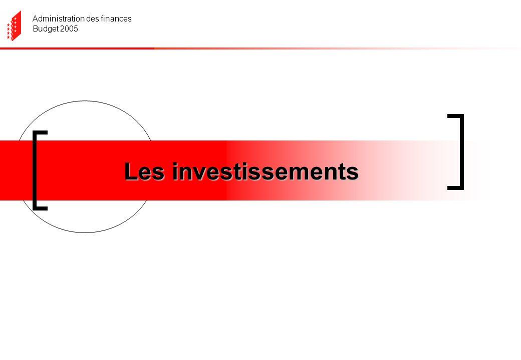 Administration des finances Budget 2005 Les investissements