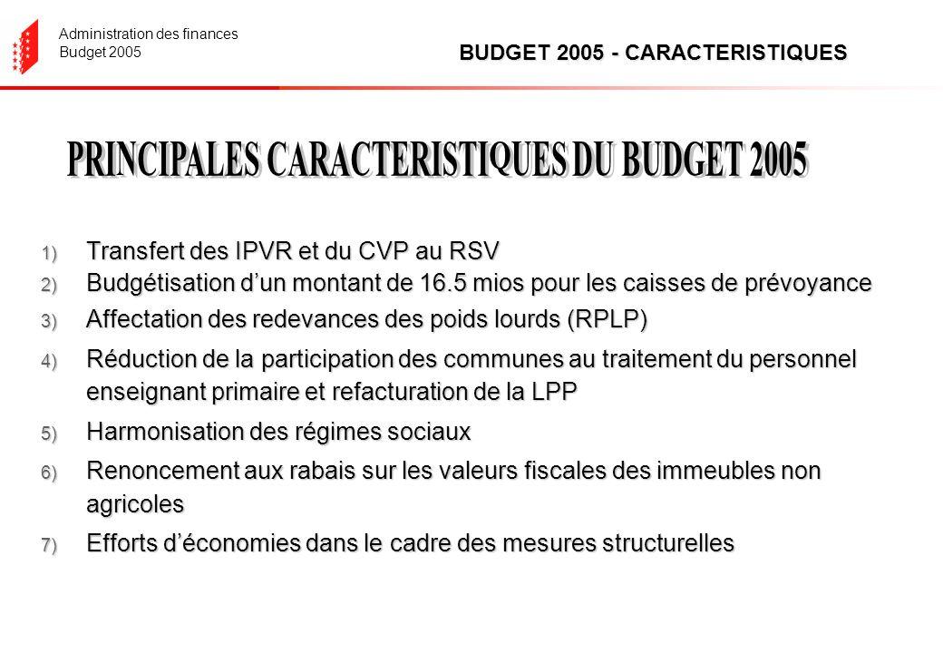Administration des finances Budget 2005 BUDGET 2005 - CARACTERISTIQUES 1) Transfert des IPVR et du CVP au RSV 2) Budgétisation dun montant de 16.5 mio