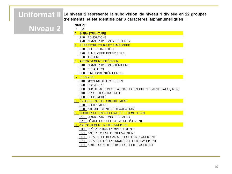 10 Uniformat II Niveau 2 Le niveau 2 représente la subdivision de niveau 1 divisée en 22 groupes déléments et est identifié par 3 caractères alphanumé