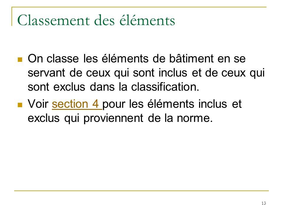 13 Classement des éléments On classe les éléments de bâtiment en se servant de ceux qui sont inclus et de ceux qui sont exclus dans la classification.