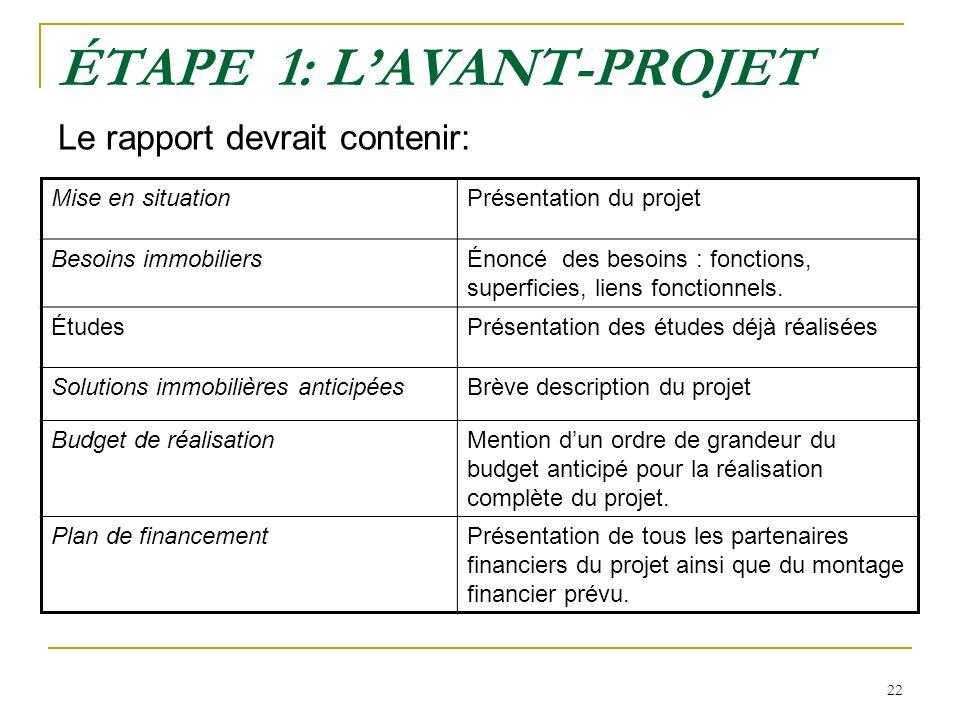 22 ÉTAPE 1: LAVANT-PROJET Le rapport devrait contenir: Mise en situation Présentation du projet Besoins immobiliers Énoncé des besoins : fonctions, su