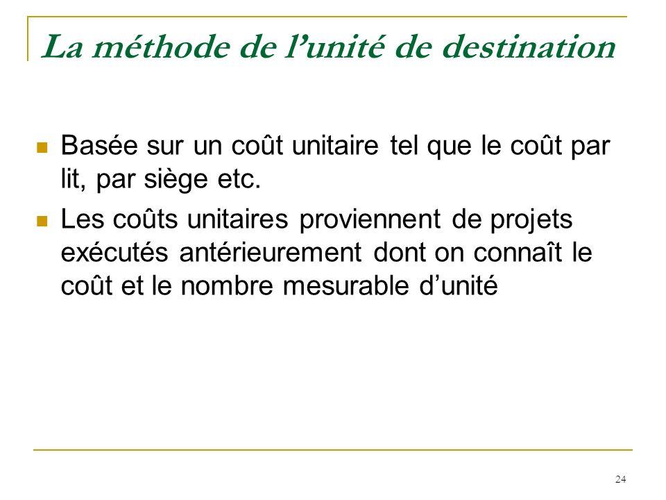 24 La méthode de lunité de destination Basée sur un coût unitaire tel que le coût par lit, par siège etc. Les coûts unitaires proviennent de projets e