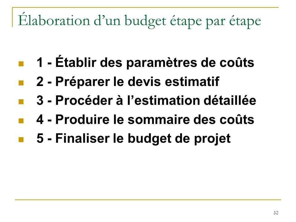 32 Élaboration dun budget étape par étape 1 - Établir des paramètres de coûts 2 - Préparer le devis estimatif 3 - Procéder à lestimation détaillée 4 -