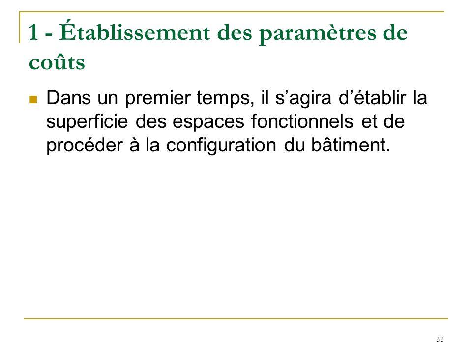 33 1 - Établissement des paramètres de coûts Dans un premier temps, il sagira détablir la superficie des espaces fonctionnels et de procéder à la conf
