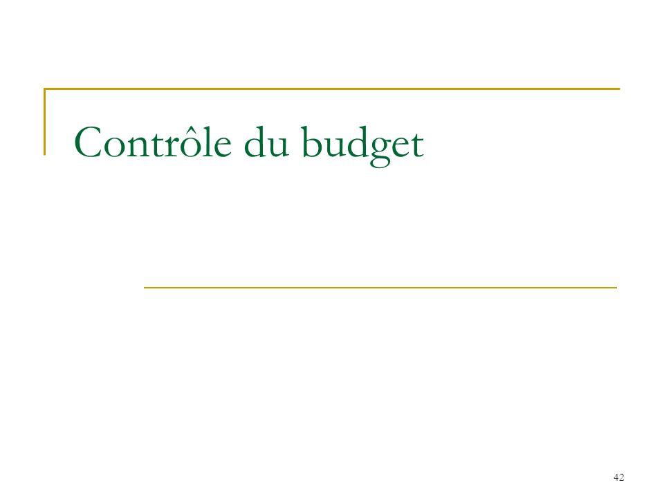 42 Contrôle du budget