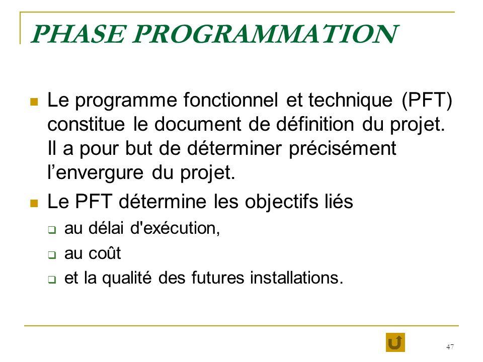 47 PHASE PROGRAMMATION Le programme fonctionnel et technique (PFT) constitue le document de définition du projet. Il a pour but de déterminer précisém