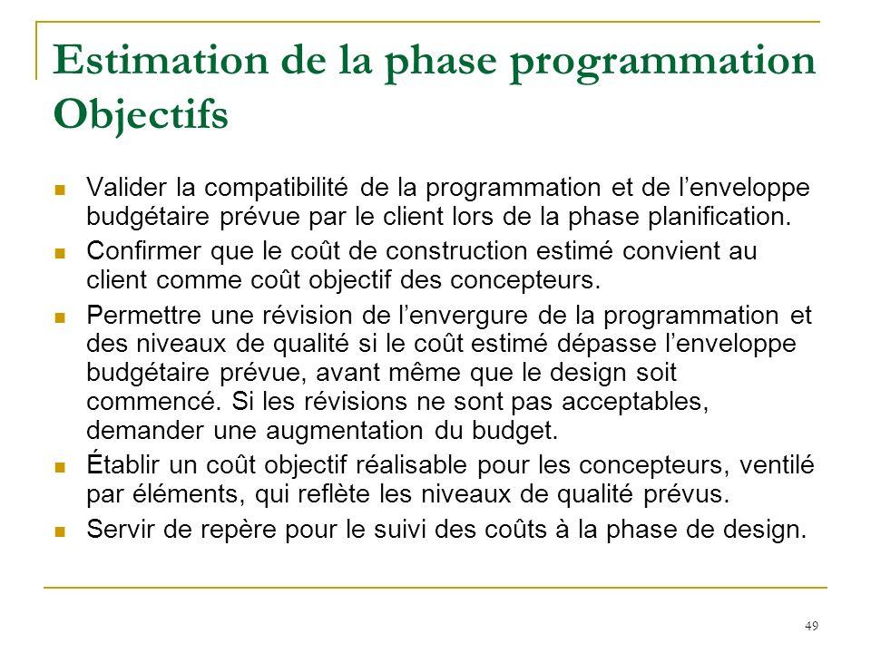 49 Estimation de la phase programmation Objectifs Valider la compatibilité de la programmation et de lenveloppe budgétaire prévue par le client lors d