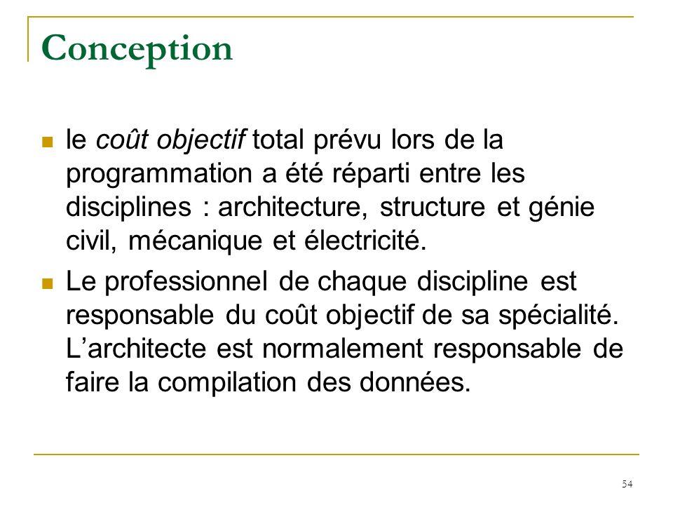 54 Conception le coût objectif total prévu lors de la programmation a été réparti entre les disciplines : architecture, structure et génie civil, méca