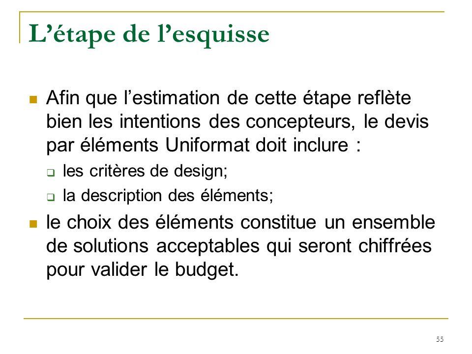 55 Létape de lesquisse Afin que lestimation de cette étape reflète bien les intentions des concepteurs, le devis par éléments Uniformat doit inclure :