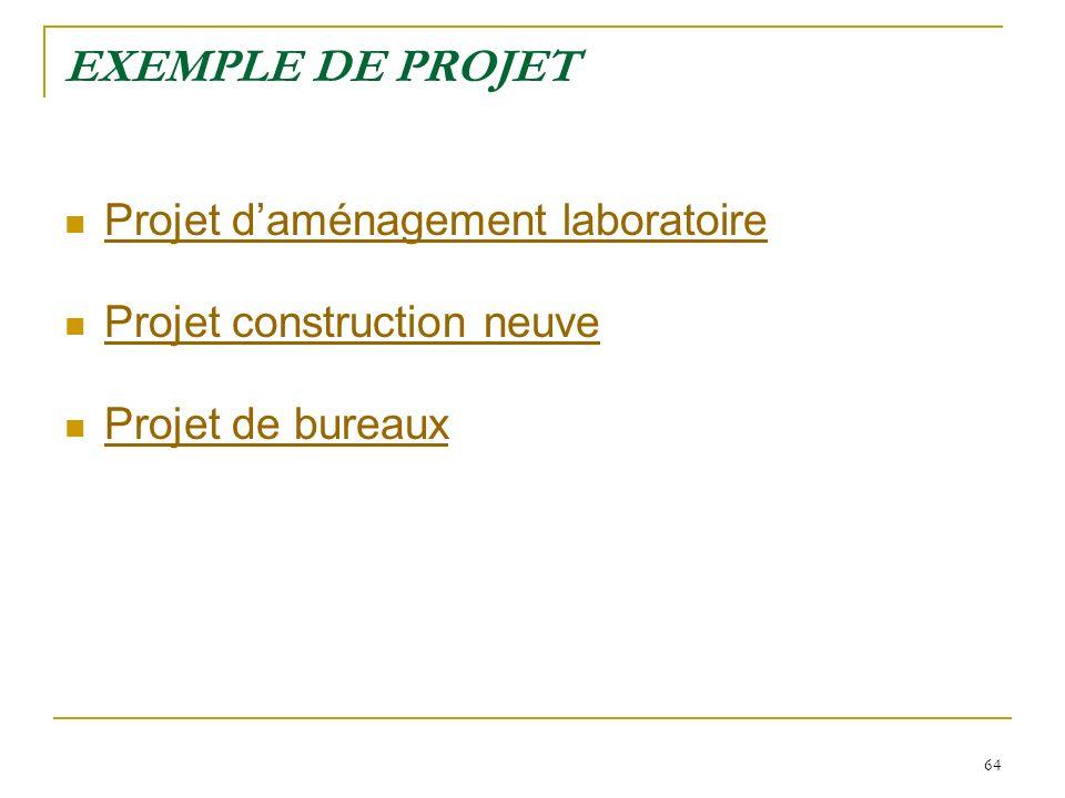 64 EXEMPLE DE PROJET Projet daménagement laboratoire Projet construction neuve Projet de bureaux