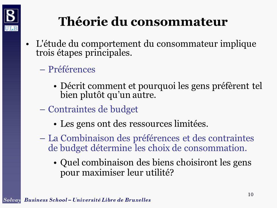 10 Solvay Business School – Université Libre de Bruxelles 10 Théorie du consommateur L'étude du comportement du consommateur implique trois étapes pri