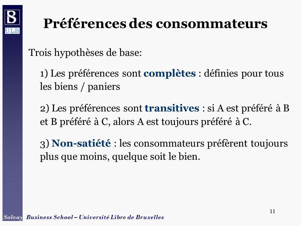11 Solvay Business School – Université Libre de Bruxelles 11 Préférences des consommateurs Trois hypothèses de base: 1) Les préférences sont complètes