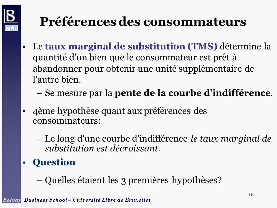 16 Solvay Business School – Université Libre de Bruxelles 16 Préférences des consommateurs Le taux marginal de substitution (TMS) détermine la quantit
