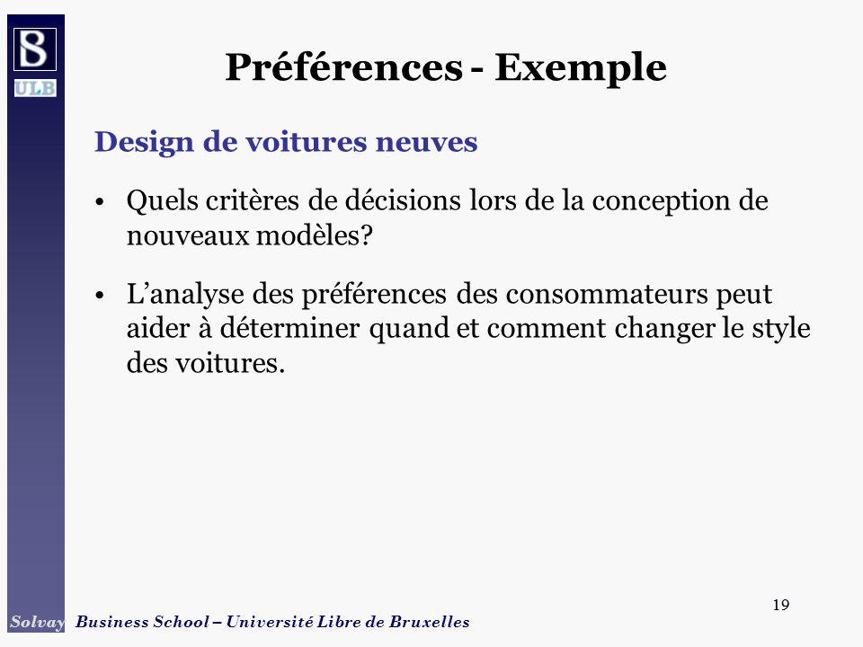 19 Solvay Business School – Université Libre de Bruxelles 19 Préférences - Exemple Design de voitures neuves Quels critères de décisions lors de la co