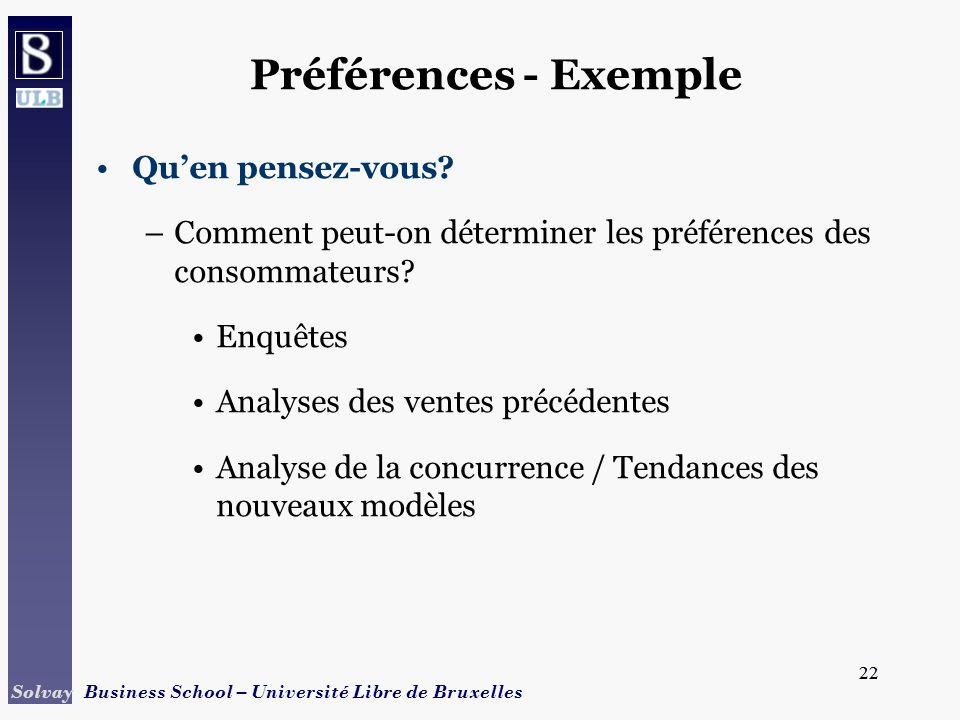22 Solvay Business School – Université Libre de Bruxelles 22 Préférences - Exemple Quen pensez-vous? –Comment peut-on déterminer les préférences des c