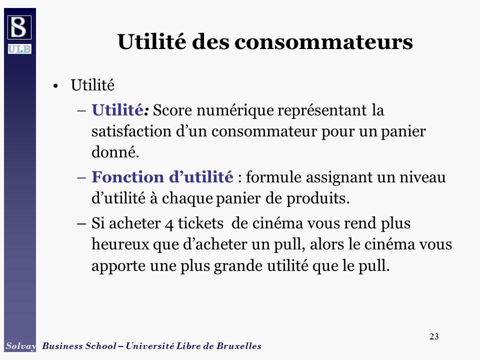 23 Solvay Business School – Université Libre de Bruxelles 23 Utilité des consommateurs Utilité –Utilité: Score numérique représentant la satisfaction