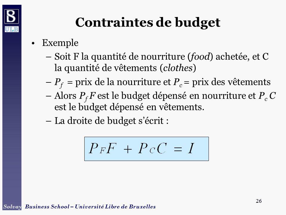 26 Solvay Business School – Université Libre de Bruxelles 26 Contraintes de budget Exemple –Soit F la quantité de nourriture (food) achetée, et C la q