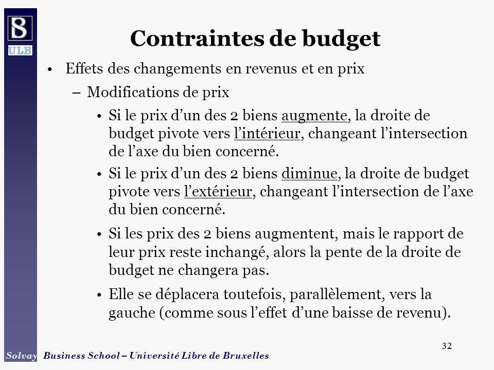 32 Solvay Business School – Université Libre de Bruxelles 32 Contraintes de budget Effets des changements en revenus et en prix –Modifications de prix