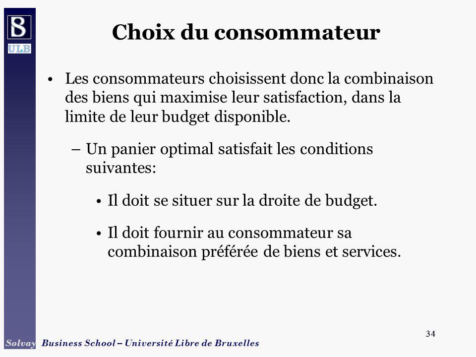 34 Solvay Business School – Université Libre de Bruxelles 34 Choix du consommateur Les consommateurs choisissent donc la combinaison des biens qui max