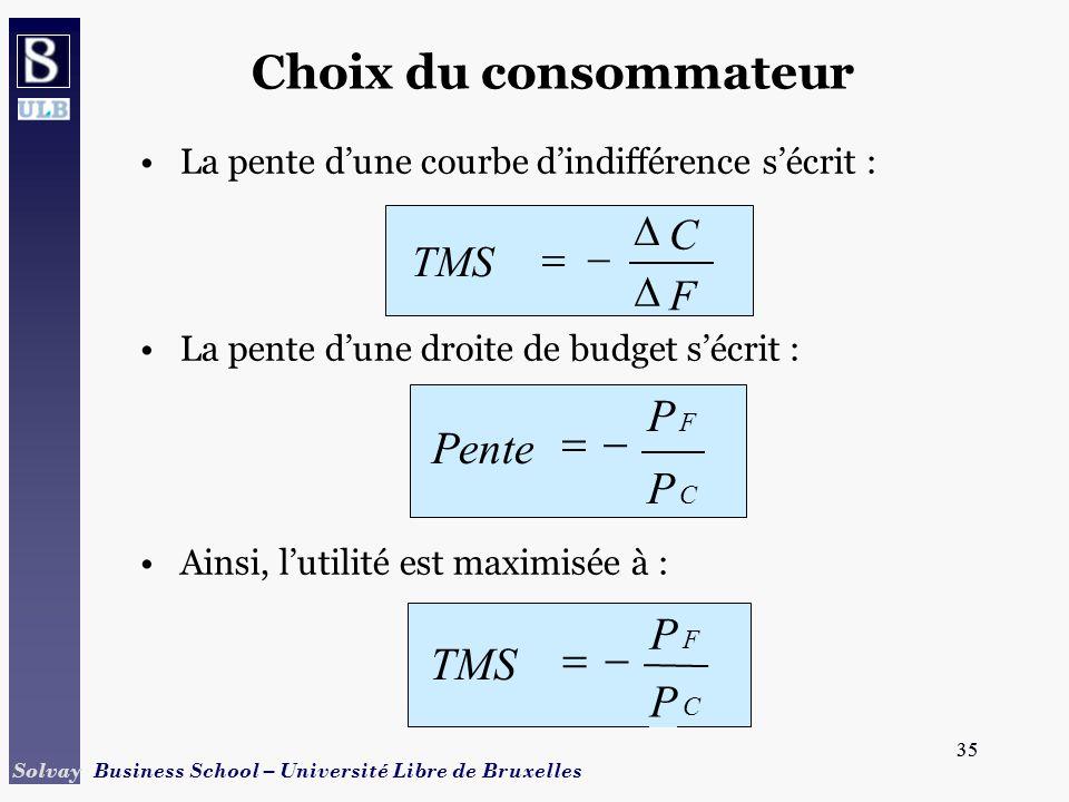 35 Solvay Business School – Université Libre de Bruxelles 35 La pente dune courbe dindifférence sécrit : Choix du consommateur F C TMS C F P P Pente L