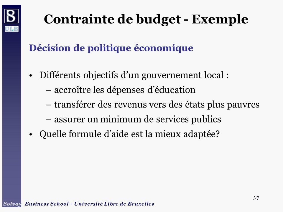 37 Solvay Business School – Université Libre de Bruxelles 37 Contrainte de budget - Exemple Décision de politique économique Différents objectifs dun