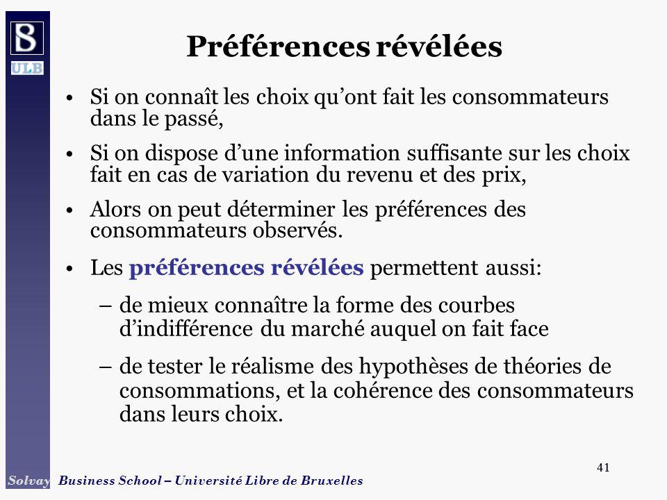 41 Solvay Business School – Université Libre de Bruxelles 41 Préférences révélées Si on connaît les choix quont fait les consommateurs dans le passé,