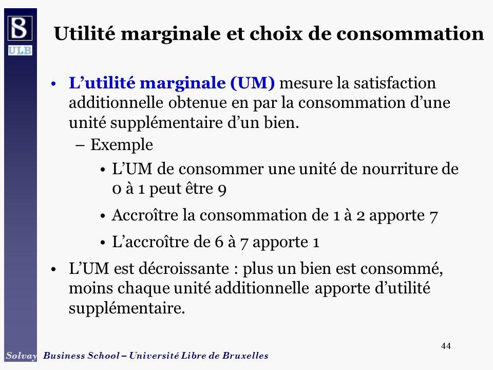 44 Solvay Business School – Université Libre de Bruxelles 44 Utilité marginale et choix de consommation Lutilité marginale (UM) mesure la satisfaction